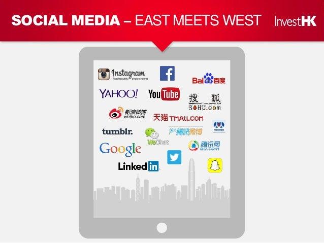 SOCIAL MEDIA – EAST MEETS WEST