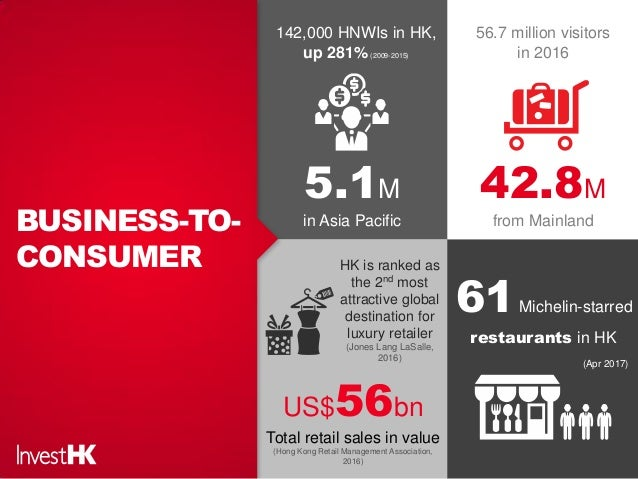 BUSINESS-TO- CONSUMER 5.1M in Asia Pacific 142,000 HNWIs in HK, up 281% (2009-2015) 42.8M from Mainland 56.7 million visit...