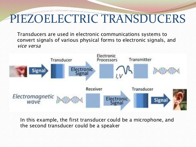 piezoelectricity and its application