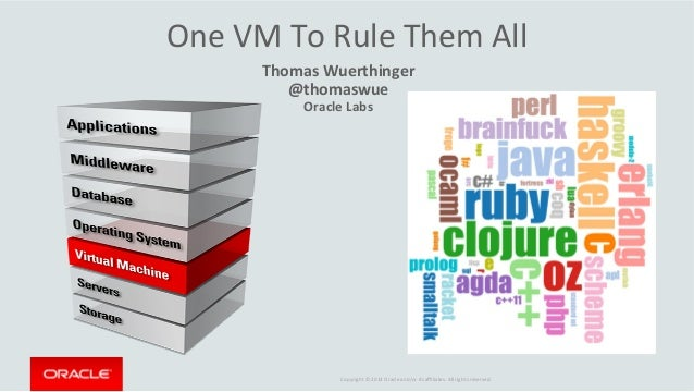 One  VM  To  Rule  Them  All  Thomas  Wuerthinger  @thomaswue  Oracle  Labs  Copyright  ©  2014  Oracle  and/or  its  affi...