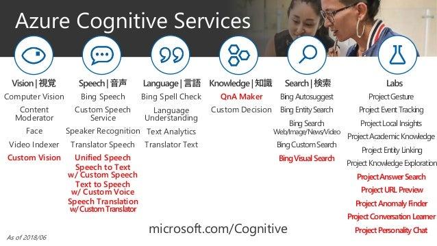 https://blogs.msdn.microsoft.com/bluesky/2018/05/08/microsoft-build-2018- cognitive-services-bot-framework-update-ja/
