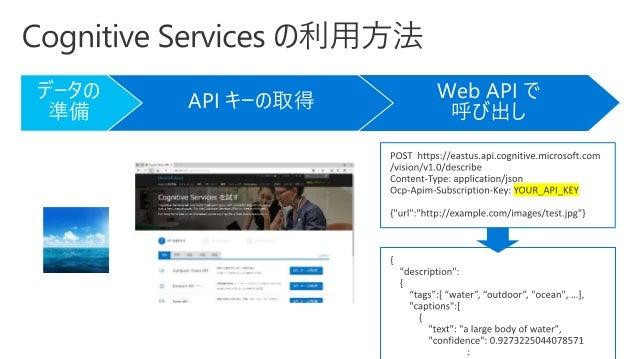 関西Azure勉強会 Cognitive Services アップデート_20180628
