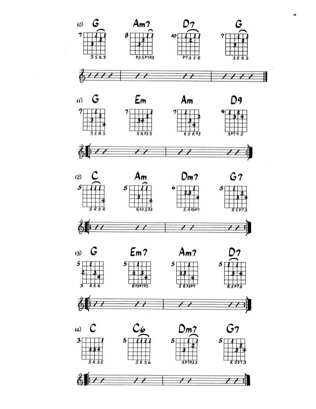 Guitalele Chords Choice Image Piano Chord Chart With Finger Positions
