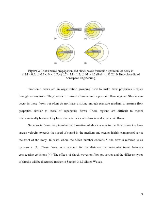 9 Figure 2: Disturbance propagation and shock wave formation upstream of body in a) M < 0.3, b) 0.3 < M < 0.7, c) 0.7 < M ...