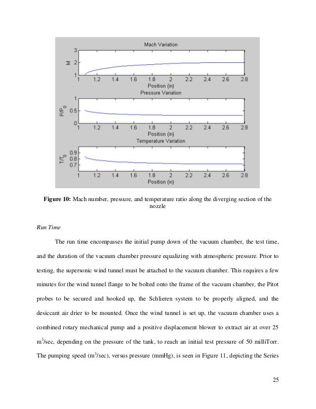 25 Figure 10: Mach number, pressure, and temperature ratio along the diverging section of the nozzle Run Time The run time...