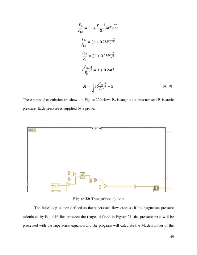 49 These steps of calculation are shown in Figure 22 below. Pto is stagnation pressure and Po is static pressure. Each pre...