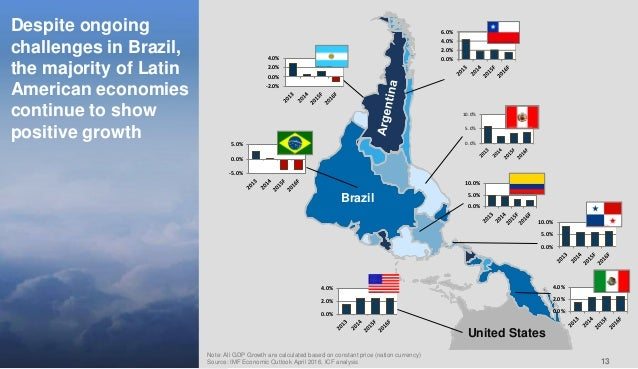 Latin American MRO Market Update & Industry Trends