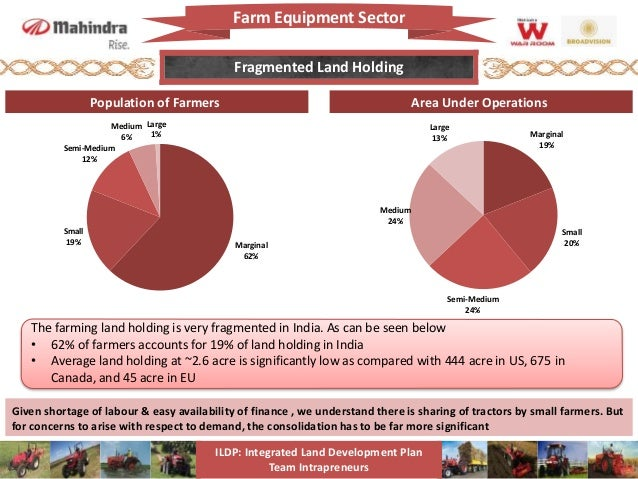 mahindra mahindra strategies Case study: mahindra & mahindra ltd helping mahindra drive value to their business by their purchasing activities and align them with their business strategies.