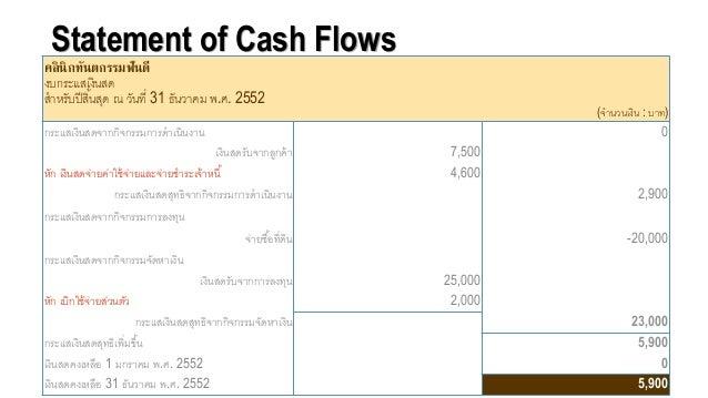 Statement of Cash Flows คลินิกทันตกรรมฟันดี งบกระแสเงินสด สาหรับปีสิ้นสุด ณ วันที่ 31 ธันวาคม พ.ศ. 2552 (จานวนเงิน : บาท) ...