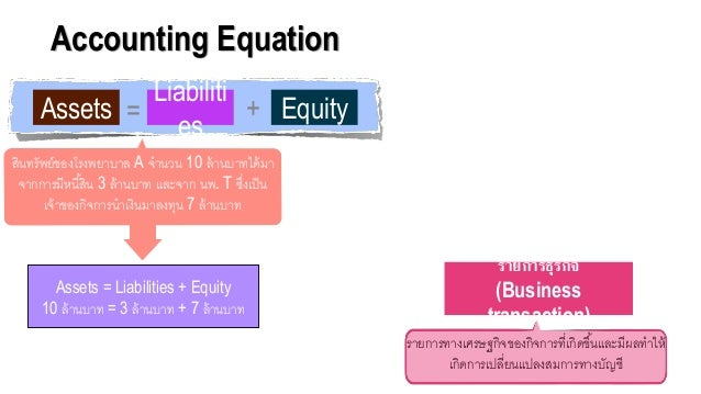 Accounting Equation Assets Liabiliti es Equity+= Assets = Liabilities + Equity 10 ล้านบาท = 3 ล้านบาท + 7 ล้านบาท สินทรัพย...