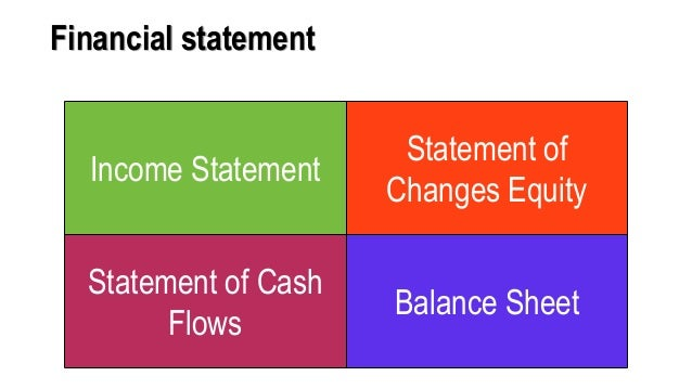 Financial statement Income Statement Statement of Changes Equity Statement of Cash Flows Balance Sheet