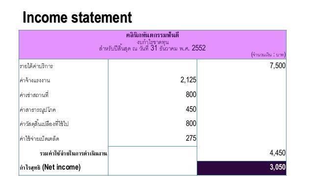 Income statement คลินิกทันตกรรมฟันดี งบกาไรขาดทุน สาหรับปีสิ้นสุด ณ วันที่ 31 ธันวาคม พ.ศ. 2552 (จานวนเงิน : บาท) รายได้ค่...