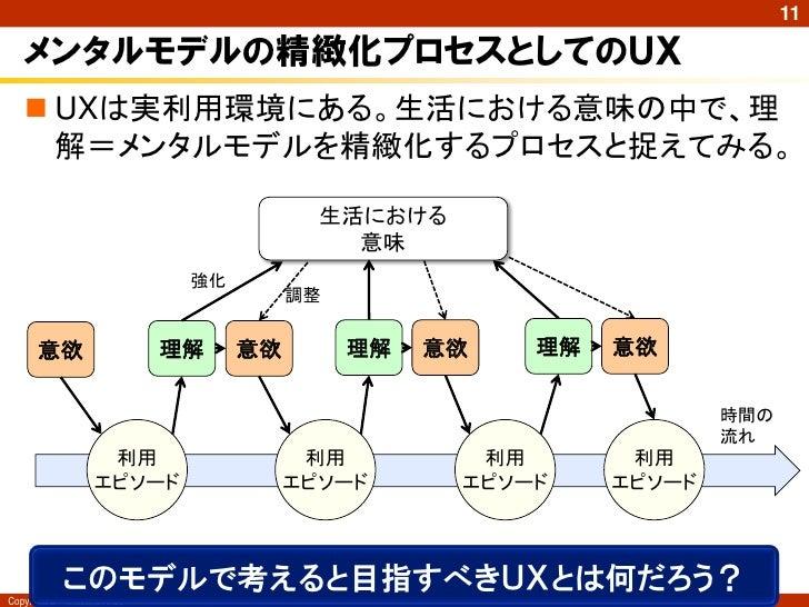 11   メンタルモデルの精緻化プロセスとしてのUX    UXは実利用環境にある。生活における意味の中で、理     解=メンタルモデルを精緻化するプロセスと捉えてみる。                                   ...