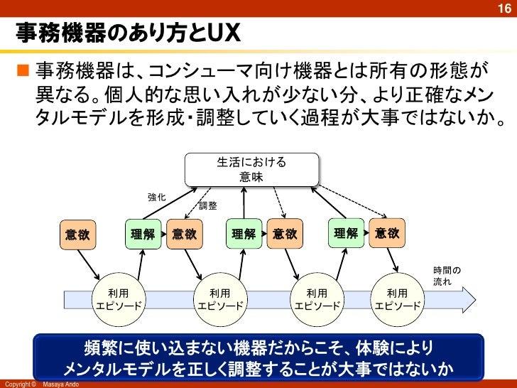 16   事務機器のあり方とUX    事務機器は、コンシューマ向け機器とは所有の形態が     異なる。個人的な思い入れが少ない分、より正確なメン     タルモデルを形成・調整していく過程が大事ではないか。                ...
