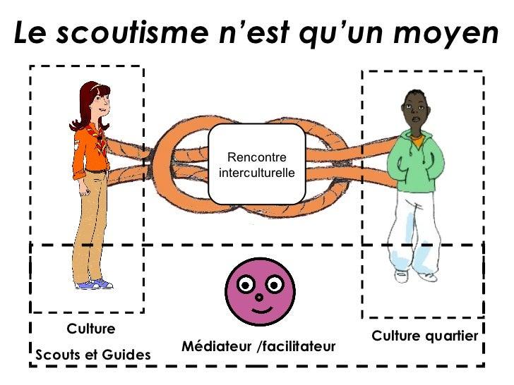 Jeu rencontre interculturelle
