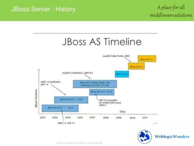 jboss server for windows