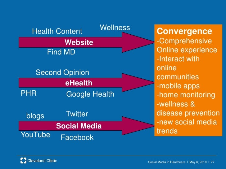 Social Media in Healthcare  l  May 6, 2010  l  24<br />Social Media Risks – Real but Manageable<br />Security and Privacy<...
