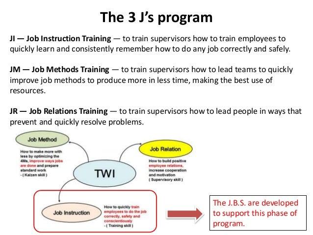 Developing Job Breakdown Sheets according TWI methodology