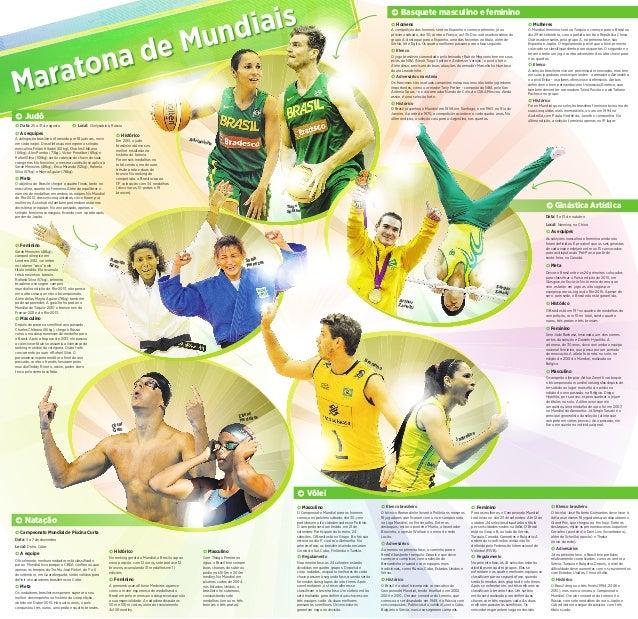 Maratona de Mundiais k Homens A competição dos homens será na Espanha e começa primeiro, já no próximo sábado, dia 30, con...