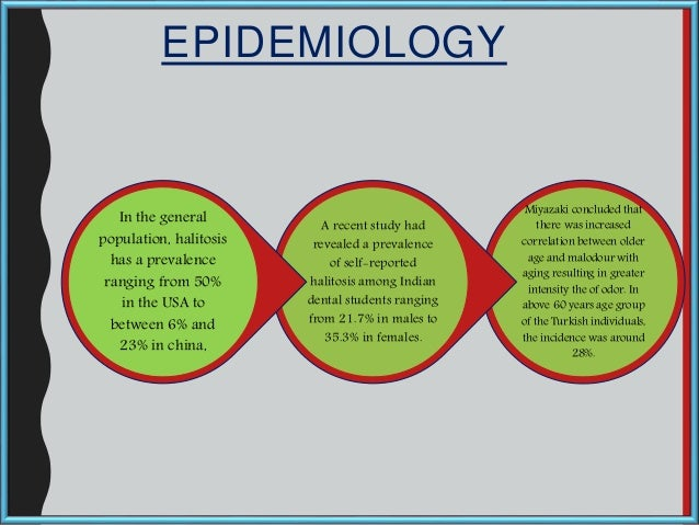 EPIDEMIOLOGY Miyazaki concluded that there was increased correlation between older age and malodour with aging resulting i...