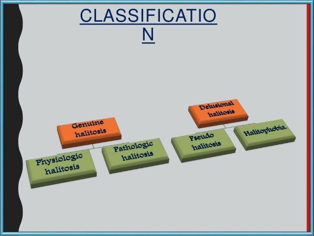 CLASSIFICATIO N