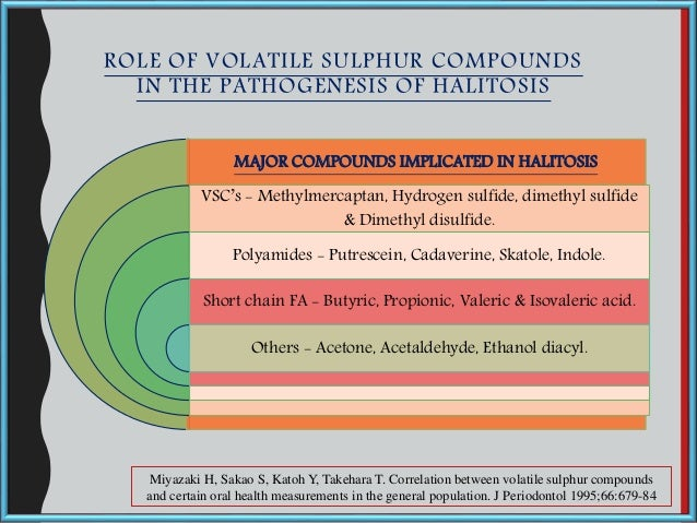 ROLE OF VOLATILE SULPHUR COMPOUNDS IN THE PATHOGENESIS OF HALITOSIS MAJOR COMPOUNDS IMPLICATED IN HALITOSIS VSC's - Methyl...