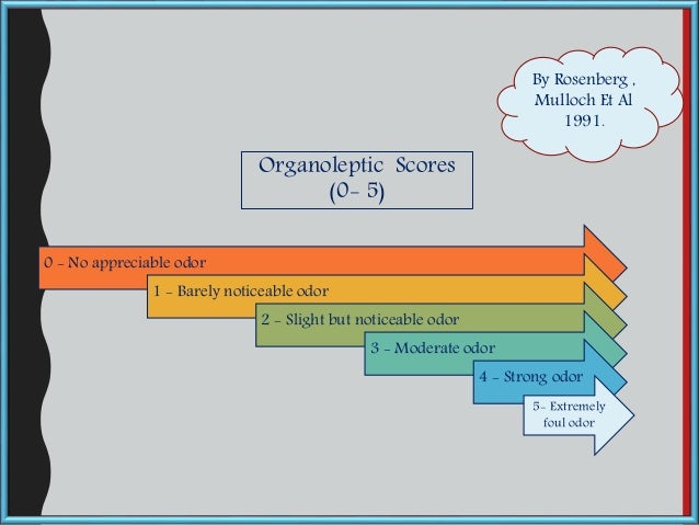 Organoleptic Scores (0- 5) 0 - No appreciable odor 1 - Barely noticeable odor 2 - Slight but noticeable odor 3 - Moderate ...
