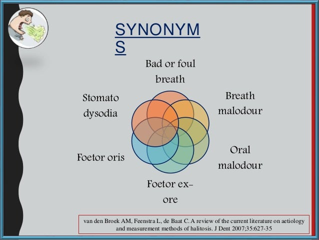 SYNONYM S Bad or foul breath Breath malodour Oral malodour Foetor ex- ore Foetor oris Stomato dysodia van den Broek AM, Fe...