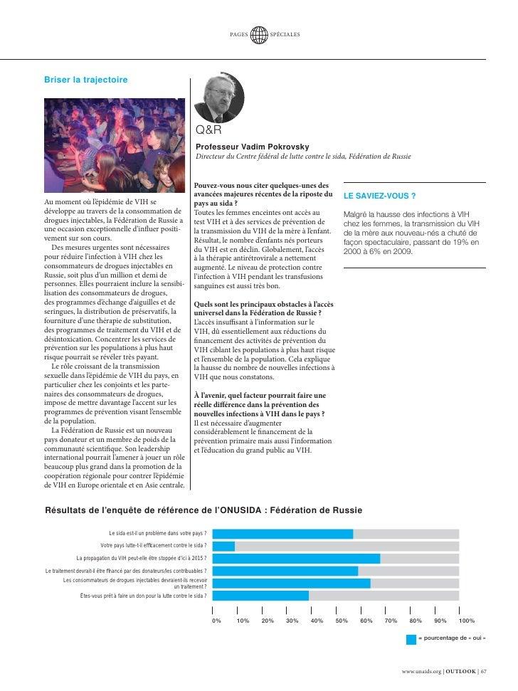 Onusida Rapport Outlook