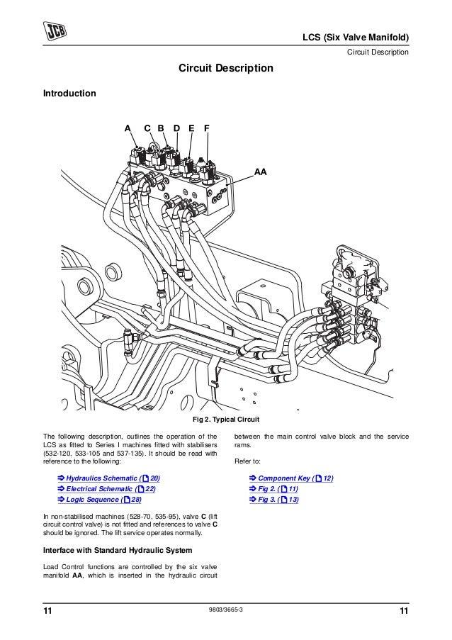 Jcb 527 55 s load control (supplement) service repair manual