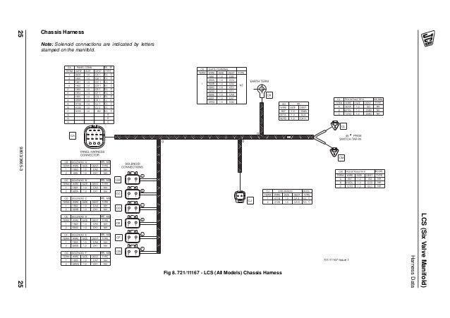Jcb 540 170 load control (supplement) service repair manual