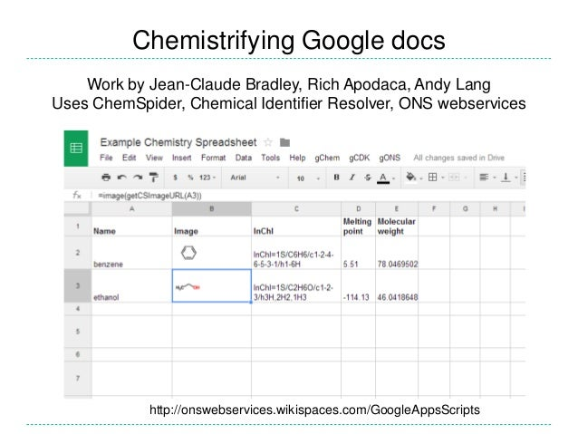 Chemistrifying Google docs http://onswebservices.wikispaces.com/GoogleAppsScripts Work by Jean-Claude Bradley, Rich Apodac...