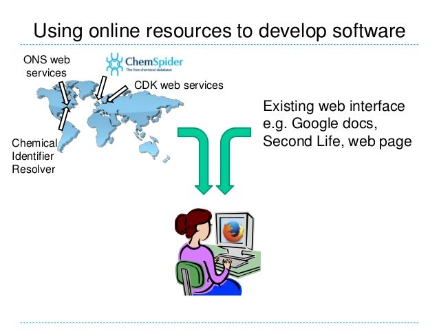 CDK web services Chemical Identifier Resolver Existing web interface e.g. Google docs, Second Life, web page ONS web servi...