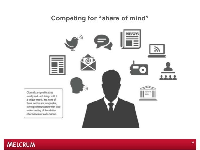 """Competing for """"share of mind"""" 10"""