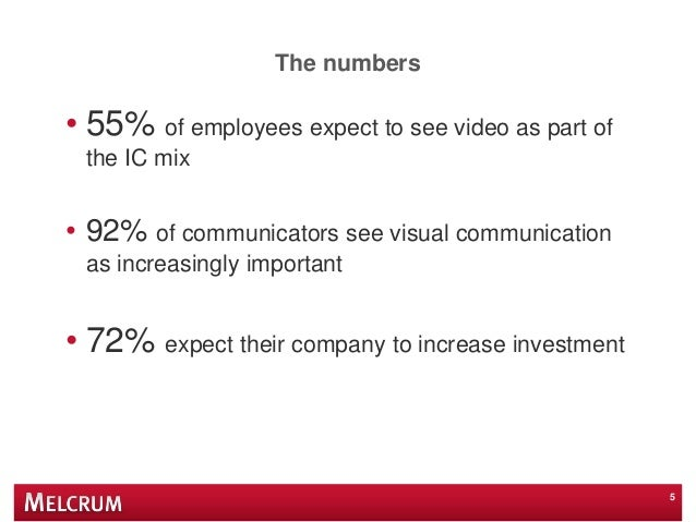 The numbers • 55% of employees expect to see video as part of the IC mix • 92% of communicators see visual communication a...