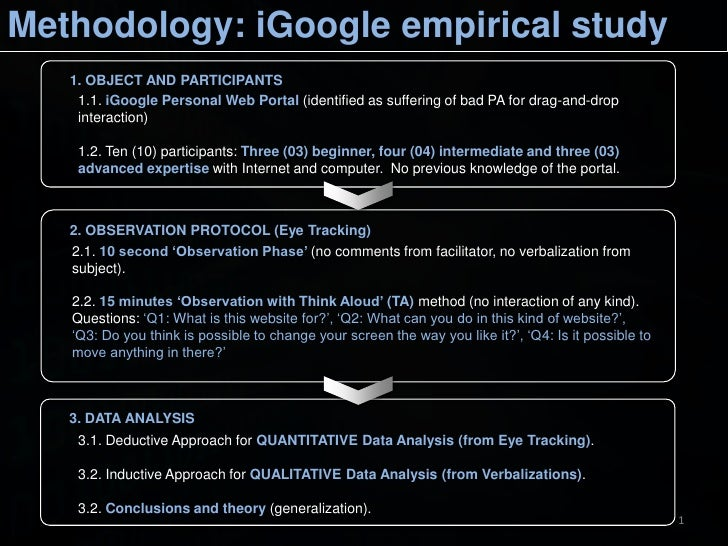 Methodology: iGoogle empirical study   1. OBJECT AND PARTICIPANTS    1.1. iGoogle Personal Web Portal (identified as suffe...