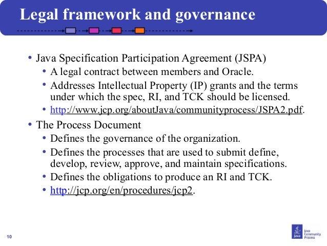 Jcp Intellectual Property
