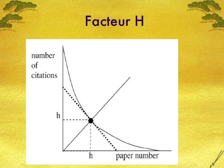 Facteur H