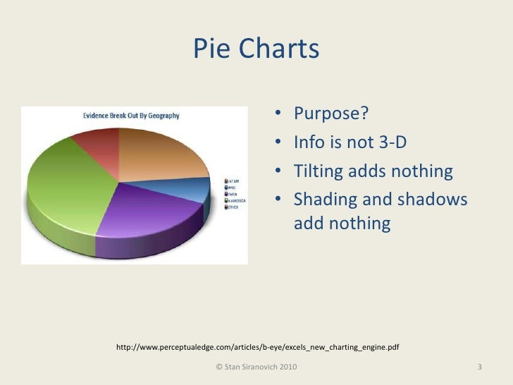 how to make great graphs in excel