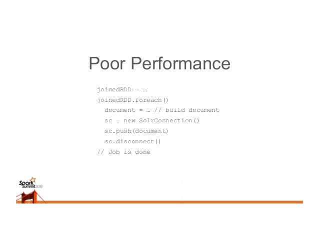 Poor Performance sc = new SolrConnection() sc.push(document) sc.disconnect()