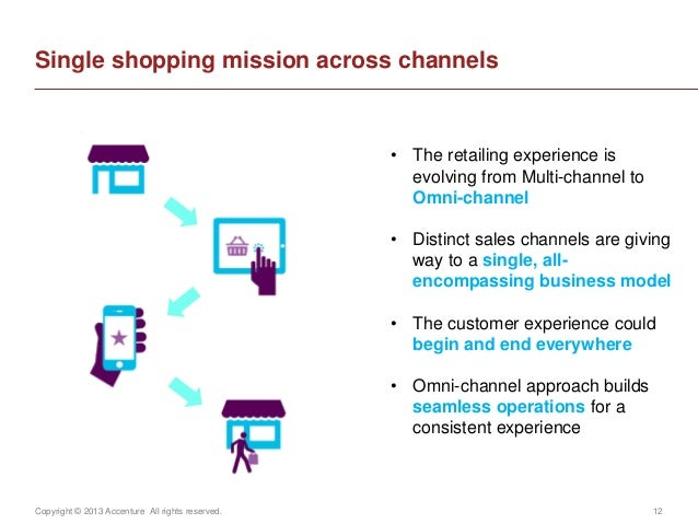 Copyright © 2013 Accenture All rights reserved. 12ONLINESingle shopping mission across channels• The retailing experience ...