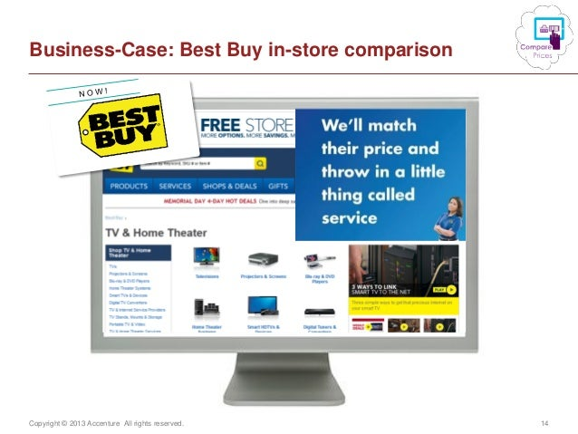 Copyright © 2013 Accenture All rights reserved. 14Business-Case: Best Buy in-store comparison