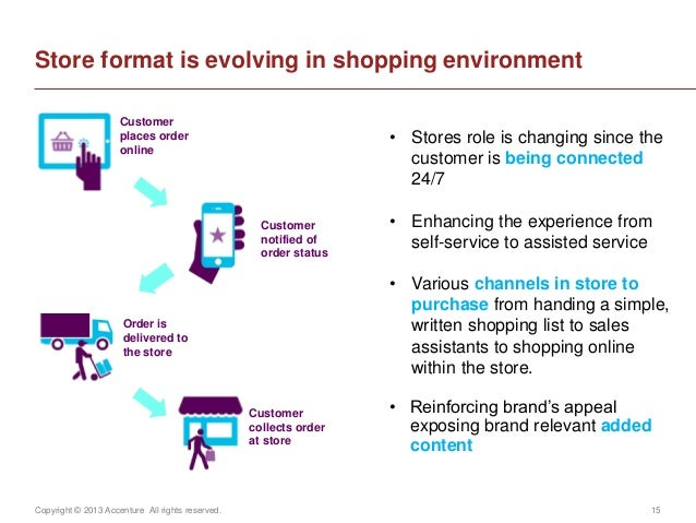Copyright © 2013 Accenture All rights reserved. 15Store format is evolving in shopping environment• Stores role is changin...