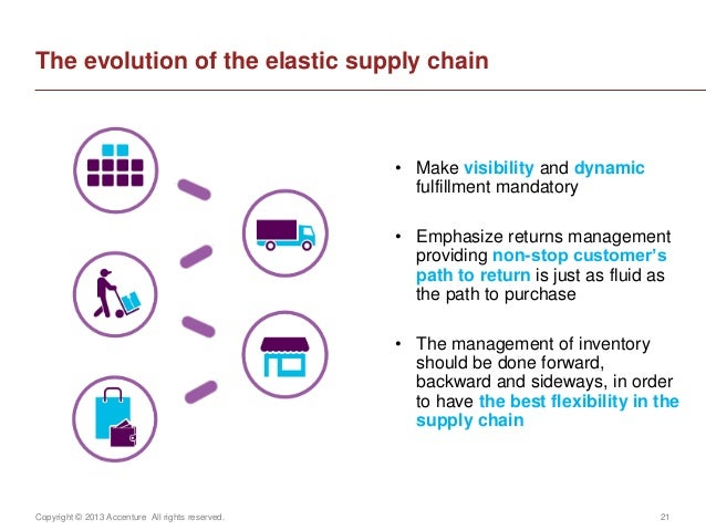 Copyright © 2013 Accenture All rights reserved. 21The evolution of the elastic supply chain• Make visibility and dynamicfu...