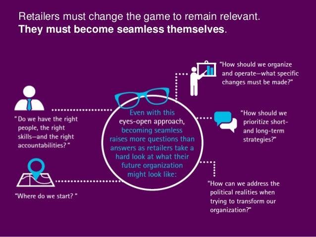 Copyright © 2013 Accenture All rights reserved. 30Retailers must change the game to remain relevant.They must become seaml...
