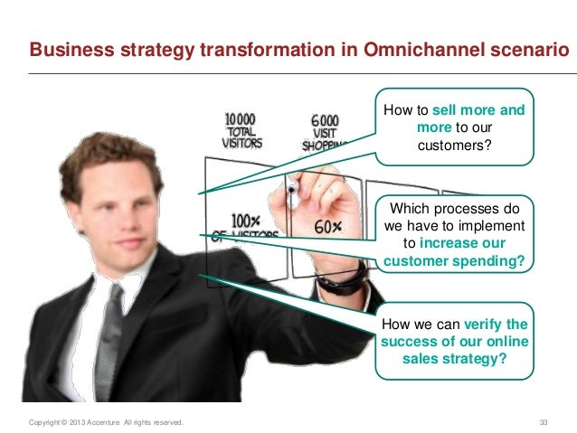 Copyright © 2013 Accenture All rights reserved. 33Business strategy transformation in Omnichannel scenarioHow to sell more...