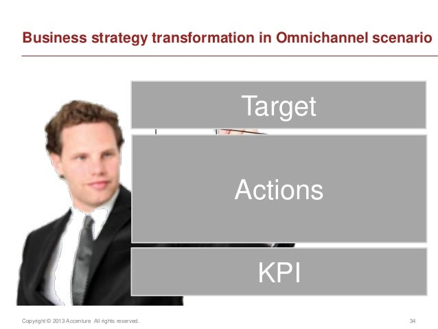 Copyright © 2013 Accenture All rights reserved. 34Business strategy transformation in Omnichannel scenarioKPITargetActions