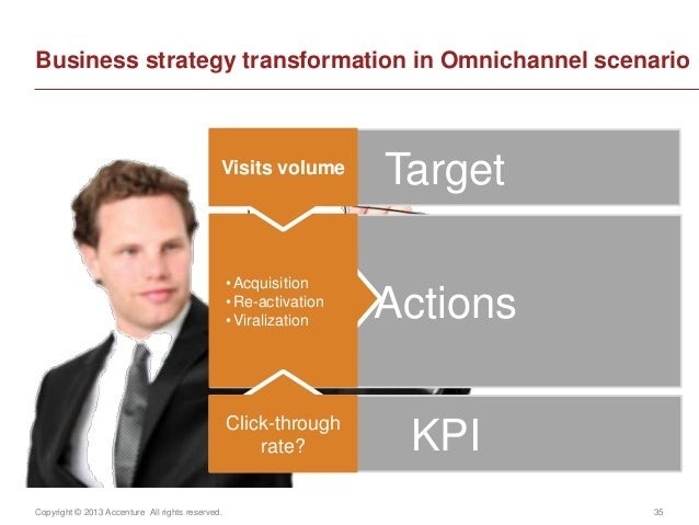 Copyright © 2013 Accenture All rights reserved. 35KPITargetActionsBusiness strategy transformation in Omnichannel scenario...