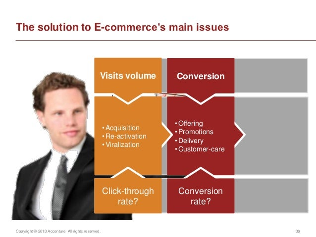 Copyright © 2013 Accenture All rights reserved. 36KPITargetActionsThe solution to E-commerce's main issues•Offering•Promot...