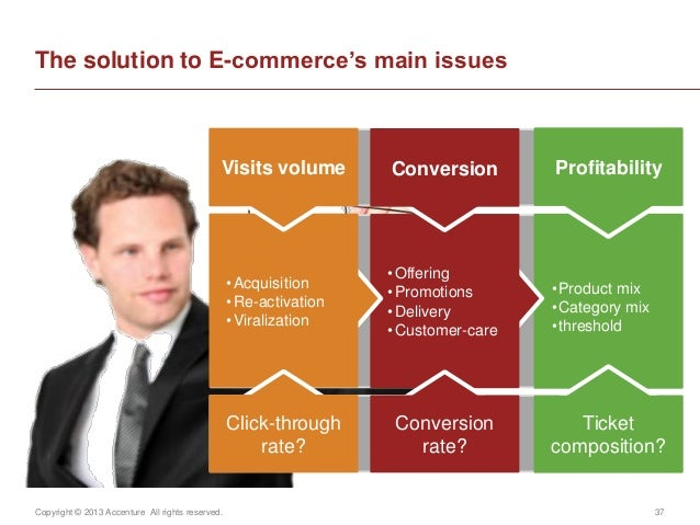 Copyright © 2013 Accenture All rights reserved. 37The solution to E-commerce's main issuesActions•Product mix•Category mix...